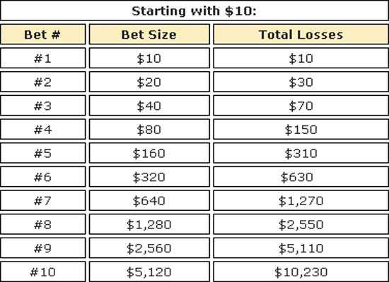 Naa blackjack 2 for sale